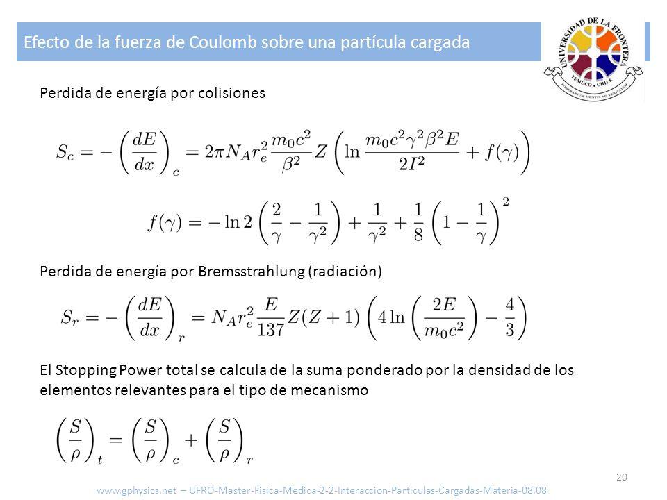 Efecto de la fuerza de Coulomb sobre una partícula cargada 20 Perdida de energía por colisiones Perdida de energía por Bremsstrahlung (radiación) El S