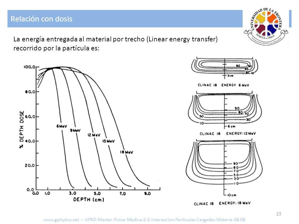 Relación con dosis 23 La energía entregada al material por trecho (Linear energy transfer) recorrido por la partícula es: www.gphysics.net – UFRO-Mast
