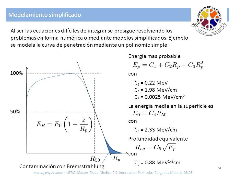 Modelamiento simplificado 24 Al ser las ecuaciones difíciles de integrar se prosigue resolviendo los problemas en forma numérica o mediante modelos si