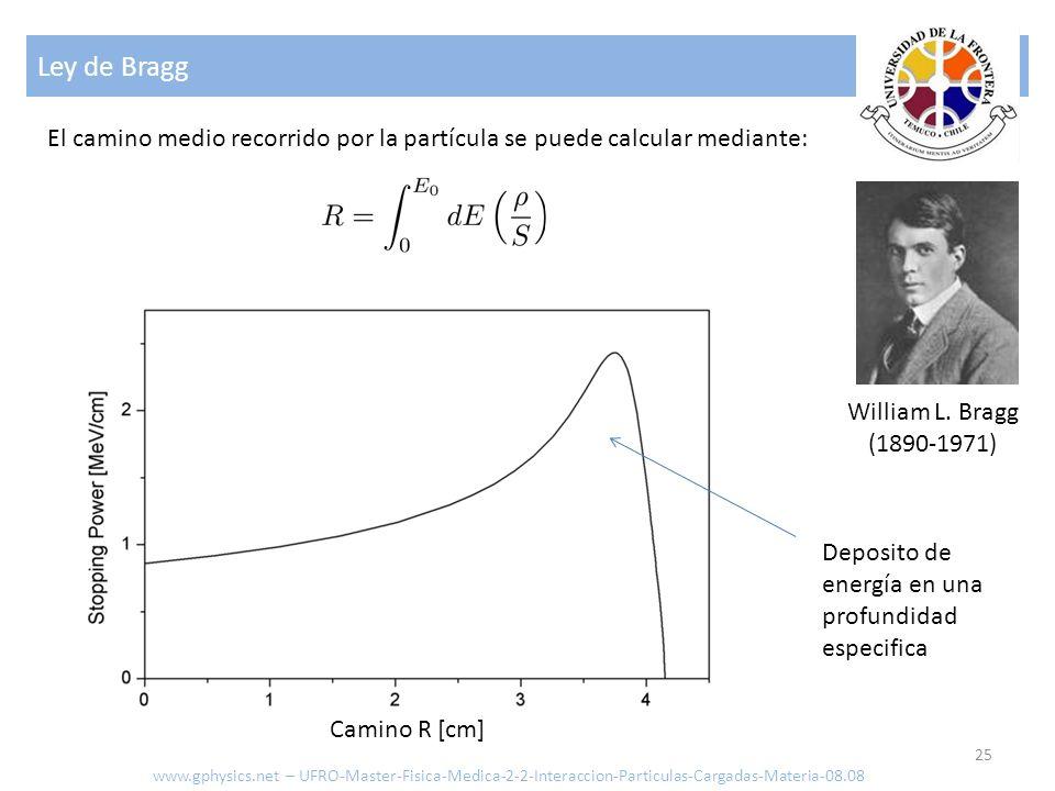 Ley de Bragg 25 El camino medio recorrido por la partícula se puede calcular mediante: Camino R [cm] William L. Bragg (1890-1971) Deposito de energía