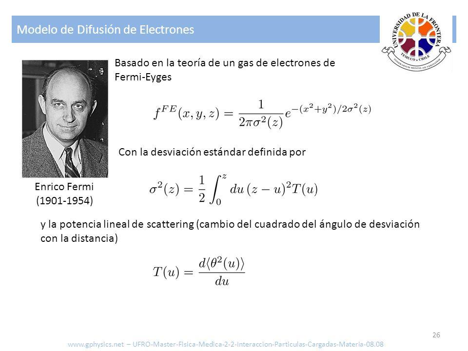 Modelo de Difusión de Electrones 26 Basado en la teoría de un gas de electrones de Fermi-Eyges Con la desviación estándar definida por y la potencia l