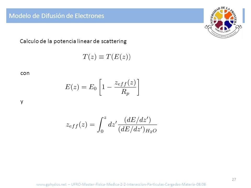 Modelo de Difusión de Electrones 27 Calculo de la potencia linear de scattering con y www.gphysics.net – UFRO-Master-Fisica-Medica-2-2-Interaccion-Par