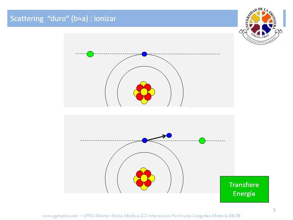 Scattering duro (ba) : ionizar + fotón 6 Genera Electrón y Rayos γ www.gphysics.net – UFRO-Master-Fisica-Medica-2-2-Interaccion-Particulas-Cargadas-Materia-08.08