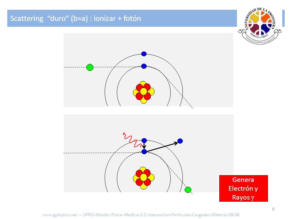Scattering duro (ba) : ionizar + fotón 6 Genera Electrón y Rayos γ www.gphysics.net – UFRO-Master-Fisica-Medica-2-2-Interaccion-Particulas-Cargadas-Ma