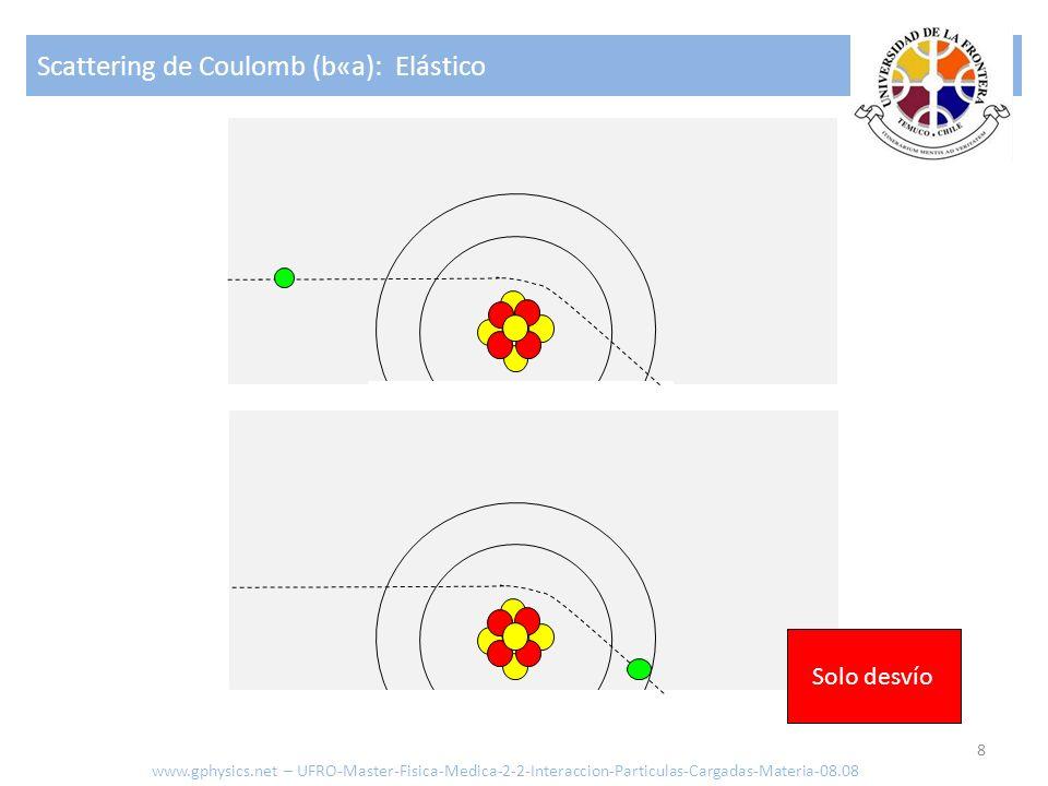 Scattering de Coulomb (b«a): Elástico 8 Solo desvío www.gphysics.net – UFRO-Master-Fisica-Medica-2-2-Interaccion-Particulas-Cargadas-Materia-08.08