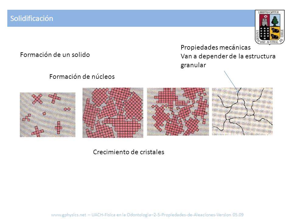 Formación de un solido Formación de núcleos Crecimiento de cristales Propiedades mecánicas Van a depender de la estructura granular Solidificación www