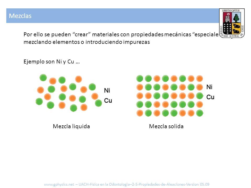 Por ello se pueden crear materiales con propiedades mecánicas especiales mezclando elementos o introduciendo impurezas Ejemplo son Ni y Cu … Mezcla liquidaMezcla solida Mezclas www.gphysics.net – UACH-Fisica en la Odontologia–2-5-Propiedades-de-Aleaciones-Version 05.09