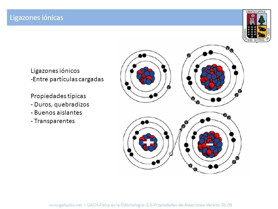 Ligazones iónicos -Entre partículas cargadas Propiedades típicas - Duros, quebradizos - Buenos aislantes - Transparentes Ligazones iónicas www.gphysics.net – UACH-Fisica en la Odontologia–2-5-Propiedades-de-Aleaciones-Version 05.09