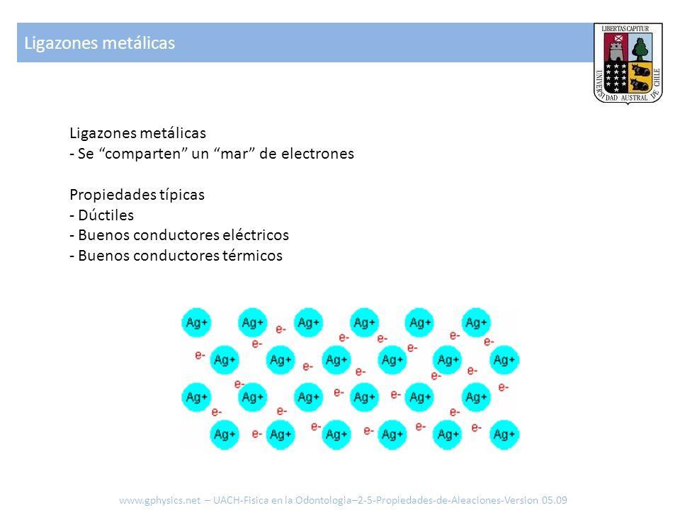 Ligazones metálicas - Se comparten un mar de electrones Propiedades típicas - Dúctiles - Buenos conductores eléctricos - Buenos conductores térmicos Ligazones metálicas www.gphysics.net – UACH-Fisica en la Odontologia–2-5-Propiedades-de-Aleaciones-Version 05.09