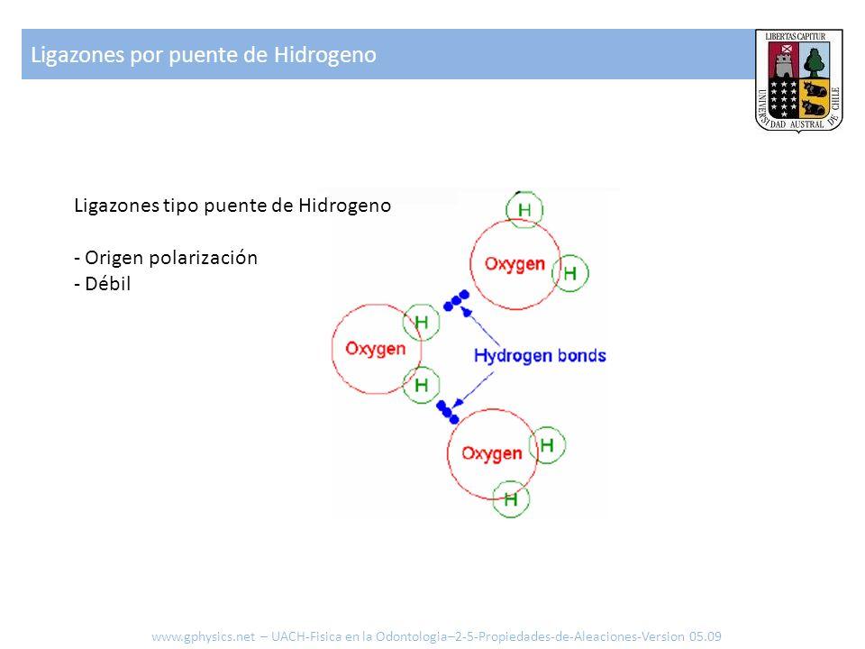 Ligazones tipo puente de Hidrogeno - Origen polarización - Débil Ligazones por puente de Hidrogeno www.gphysics.net – UACH-Fisica en la Odontologia–2-5-Propiedades-de-Aleaciones-Version 05.09