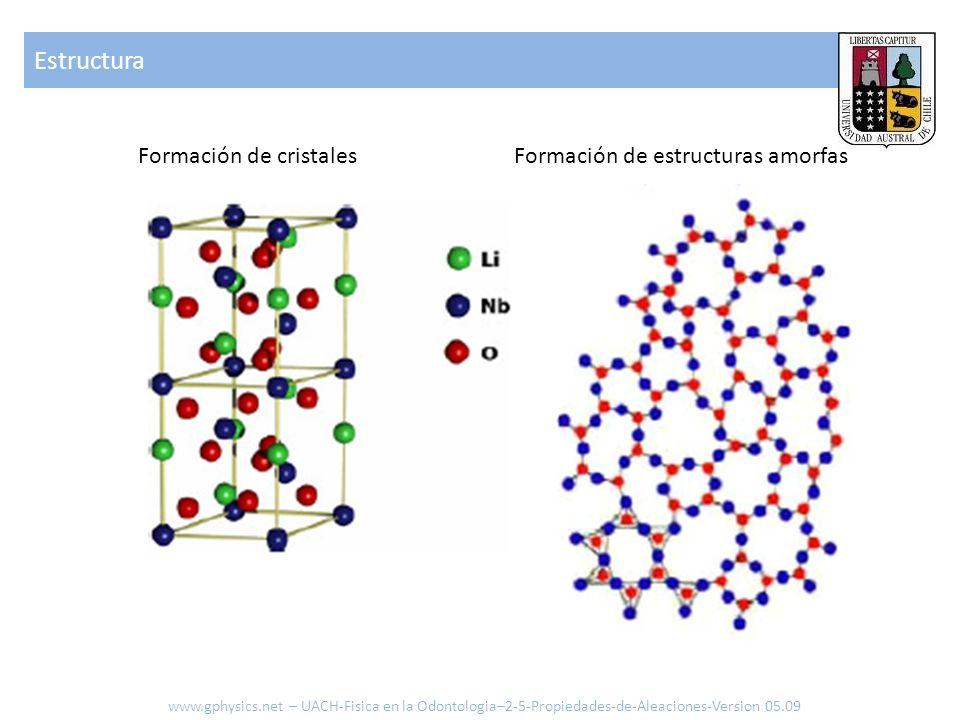 Formación de cristalesFormación de estructuras amorfas Estructura www.gphysics.net – UACH-Fisica en la Odontologia–2-5-Propiedades-de-Aleaciones-Version 05.09