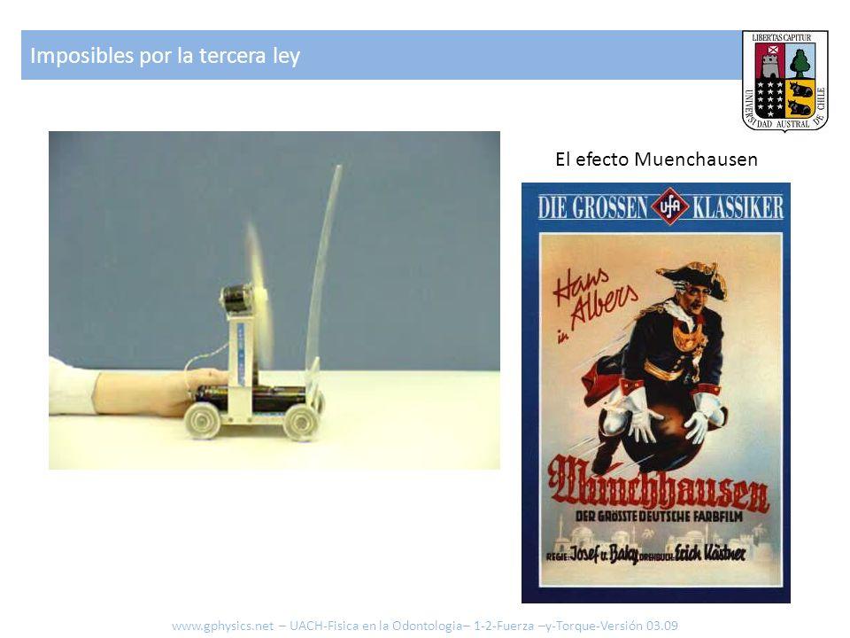 Imposibles por la tercera ley El efecto Muenchausen www.gphysics.net – UACH-Fisica en la Odontologia– 1-2-Fuerza –y-Torque-Versión 03.09