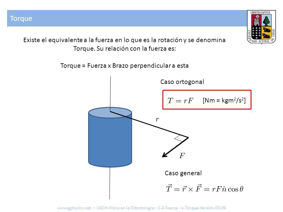Torque [Nm = kgm 2 /s 2 ] Existe el equivalente a la fuerza en lo que es la rotación y se denomina Torque. Su relación con la fuerza es: Torque = Fuer