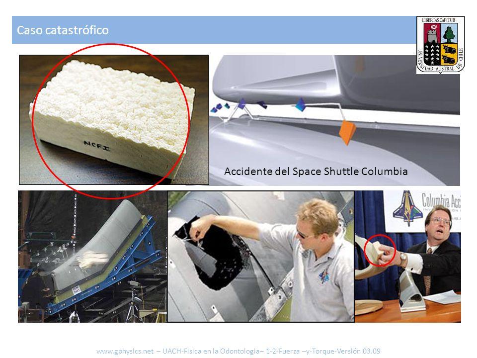 Caso catastrófico Accidente del Space Shuttle Columbia www.gphysics.net – UACH-Fisica en la Odontologia– 1-2-Fuerza –y-Torque-Versión 03.09