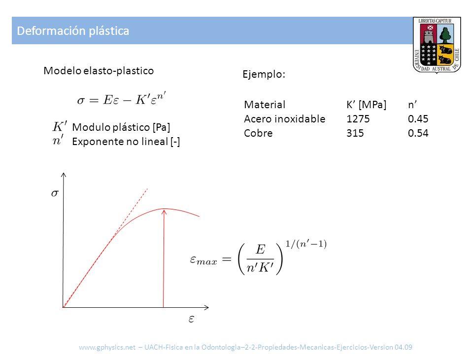 Deformación plástica Modelo elasto-plastico Modulo plástico [Pa] Exponente no lineal [-] Ejemplo: Material Acero inoxidable Cobre K [MPa] 1275 315 n 0