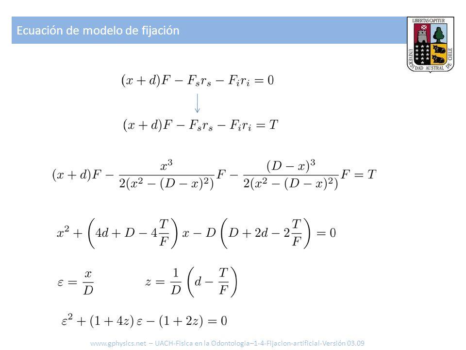 Ecuación de modelo de fijación www.gphysics.net – UACH-Fisica en la Odontologia–1-4-Fijacion-artificial-Versión 03.09