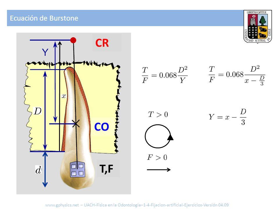 Ecuación de Burstone CR CO T,F D www.gphysics.net – UACH-Fisica en la Odontologia–1-4-Fijacion-artificial-Ejercicios-Versión 04.09