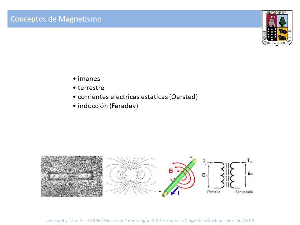 Conceptos de Magnetismo www.gphysics.net – UACH-Física en la Odontologia–3-3-Resonancia Magnética Nuclear - Versión 06.09 imanes terrestre corrientes