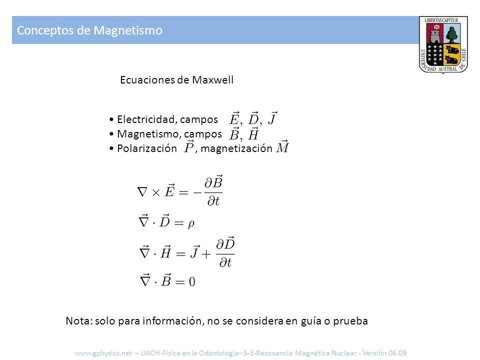 Conceptos de Magnetismo www.gphysics.net – UACH-Física en la Odontologia–3-3-Resonancia Magnética Nuclear - Versión 06.09 Ecuaciones de Maxwell Electr