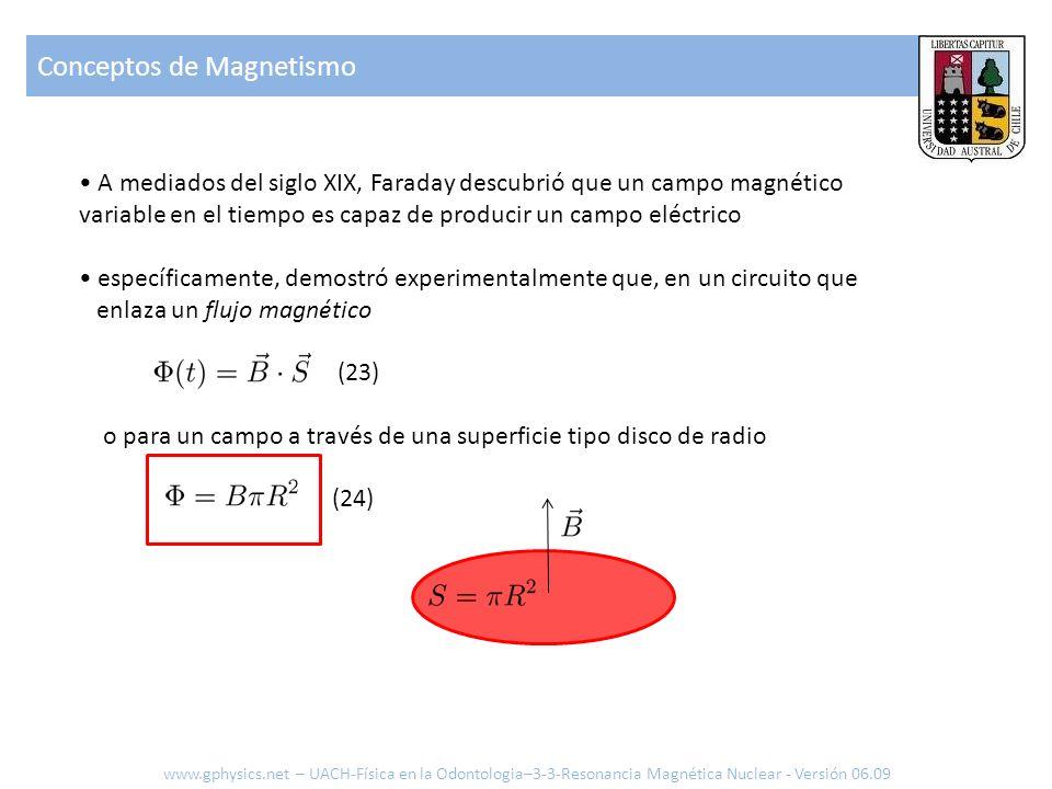 A mediados del siglo XIX, Faraday descubrió que un campo magnético variable en el tiempo es capaz de producir un campo eléctrico específicamente, demo
