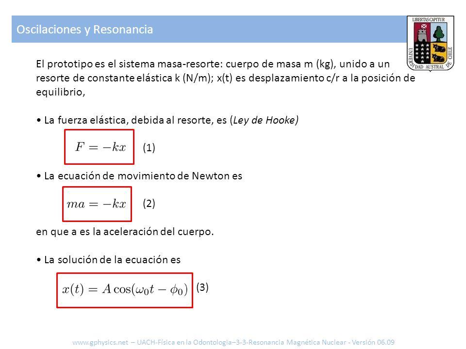 Referencias www.gphysics.net – UACH-Física en la Odontologia–3-3-Resonancia Magnética Nuclear - Versión 06.09 1.