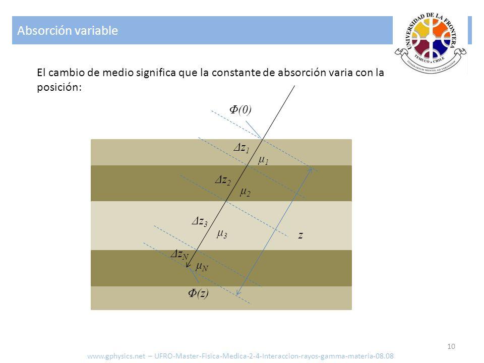 Absorción variable 10 El cambio de medio significa que la constante de absorción varia con la posición: Φ(0) Φ(z) z Δz1Δz1 Δz2Δz2 Δz3Δz3 ΔzNΔzN μ1μ1 μ