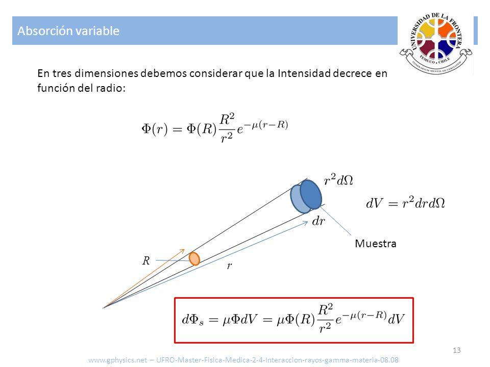 Absorción variable 13 En tres dimensiones debemos considerar que la Intensidad decrece en función del radio: R r Muestra www.gphysics.net – UFRO-Maste