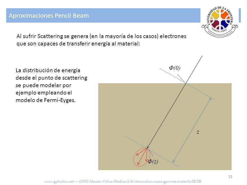 Aproximaciones Pencil Beam 15 Φ(0) Φ(z) z Al sufrir Scattering se genera (en la mayoría de los casos) electrones que son capaces de transferir energía