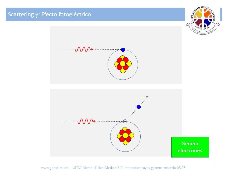 Scattering γ : Producción de pares 6 Campo de Núcleo Electron e - Positron e + Campo de un electrón Electron e - Positron e + Genera electrones www.gphysics.net – UFRO-Master-Fisica-Medica-2-4-Interaccion-rayos-gamma-materia-08.08