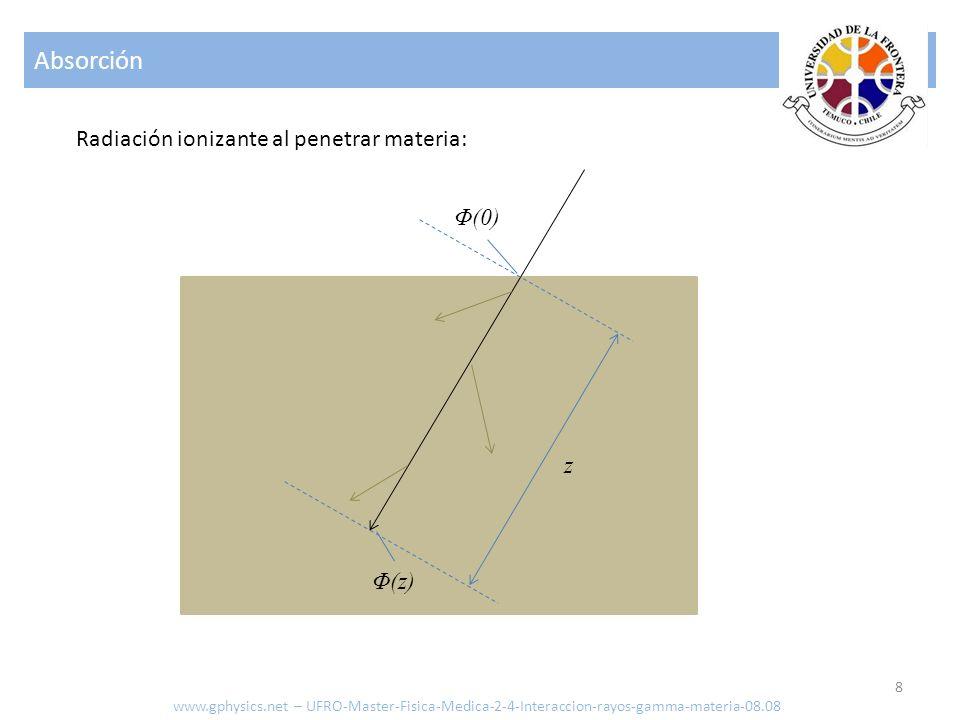 Absorción 9 El flujo que aun prevalece en el haz de radiación en una profundidad z esta dada por: Φ(z) Φ(0) μ(z) z Flujo en la profundidad z [W] Flujo en la superficie [W] Absorción del material en la posición z [1/m] Profundidad [m] www.gphysics.net – UFRO-Master-Fisica-Medica-2-4-Interaccion-rayos-gamma-materia-08.08 El factor de absorción se relaciona con el coeficiente de atenuación σ y la densidad del material ρ mediante