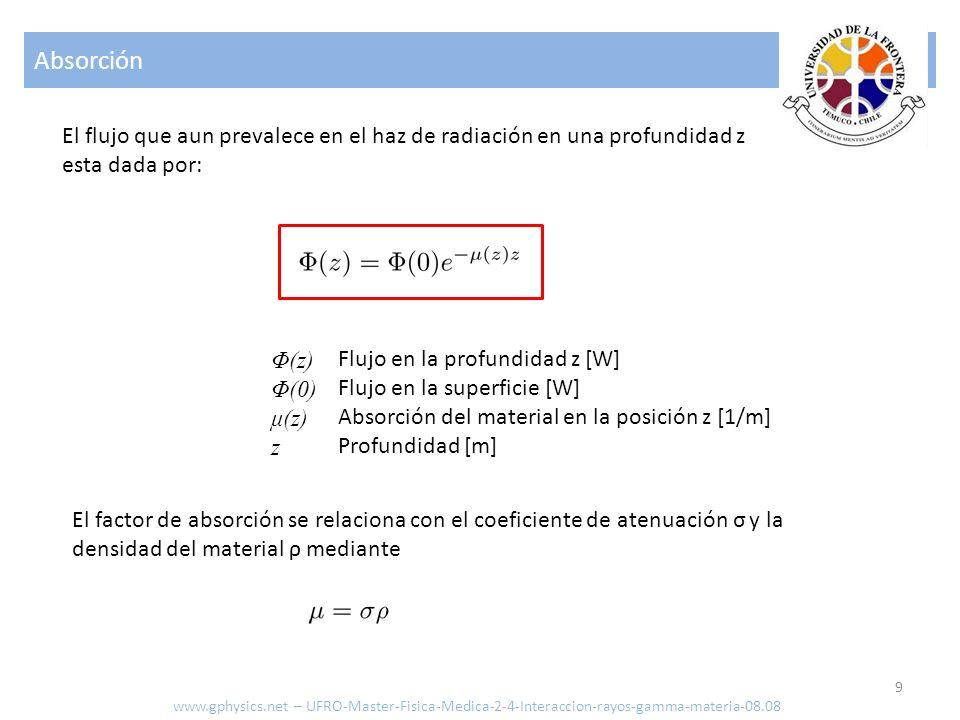 Absorción 9 El flujo que aun prevalece en el haz de radiación en una profundidad z esta dada por: Φ(z) Φ(0) μ(z) z Flujo en la profundidad z [W] Flujo