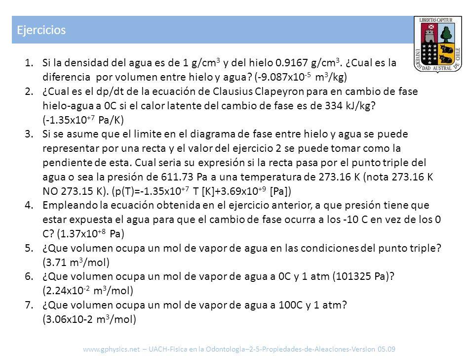 Ejercicios www.gphysics.net – UACH-Fisica en la Odontologia–2-5-Propiedades-de-Aleaciones-Version 05.09 1.Si la densidad del agua es de 1 g/cm 3 y del
