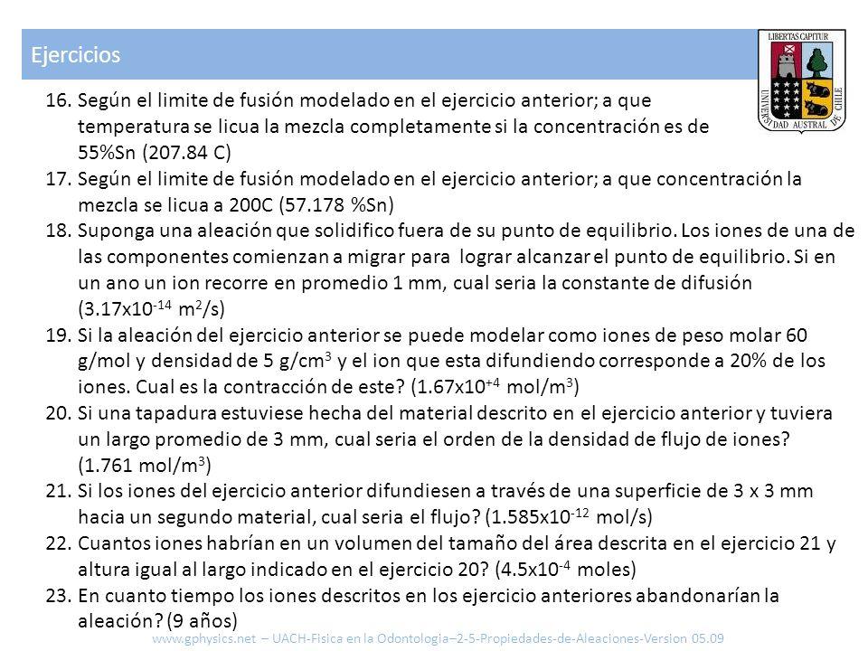 Ejercicios www.gphysics.net – UACH-Fisica en la Odontologia–2-5-Propiedades-de-Aleaciones-Version 05.09 16.Según el limite de fusión modelado en el ej
