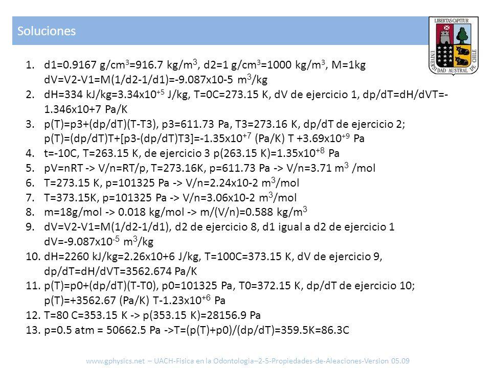 Soluciones www.gphysics.net – UACH-Fisica en la Odontologia–2-5-Propiedades-de-Aleaciones-Version 05.09 1.d1=0.9167 g/cm 3 =916.7 kg/m 3, d2=1 g/cm 3