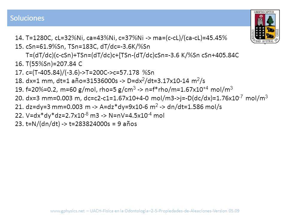 Soluciones www.gphysics.net – UACH-Fisica en la Odontologia–2-5-Propiedades-de-Aleaciones-Version 05.09 14.T=1280C, cL=32%Ni, ca=43%Ni, c=37%Ni -> ma=