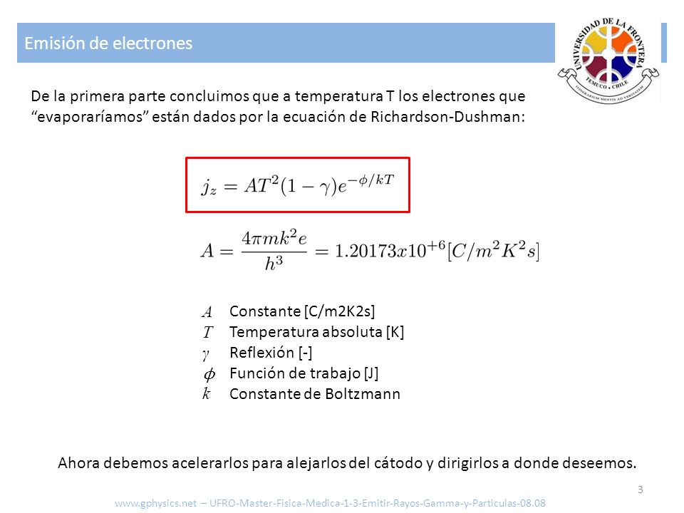 Ley de Child-Langmuir 14 De esta forma: y en particular: www.gphysics.net – UFRO-Master-Fisica-Medica-1-3-Emitir-Rayos-Gamma-y-Particulas-08.08