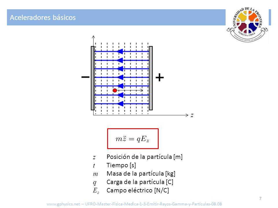 Aceleradores básicos 8 V d EzVdEzVd Campo eléctrico [N/C] Potencial aplicado [V] Distancia entre placas [m] + - www.gphysics.net – UFRO-Master-Fisica-Medica-1-3-Emitir-Rayos-Gamma-y-Particulas-08.08