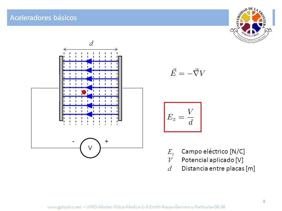 Aceleradores básicos 9 Si queremos impartir mayor energía debemos aumentar el potencial.