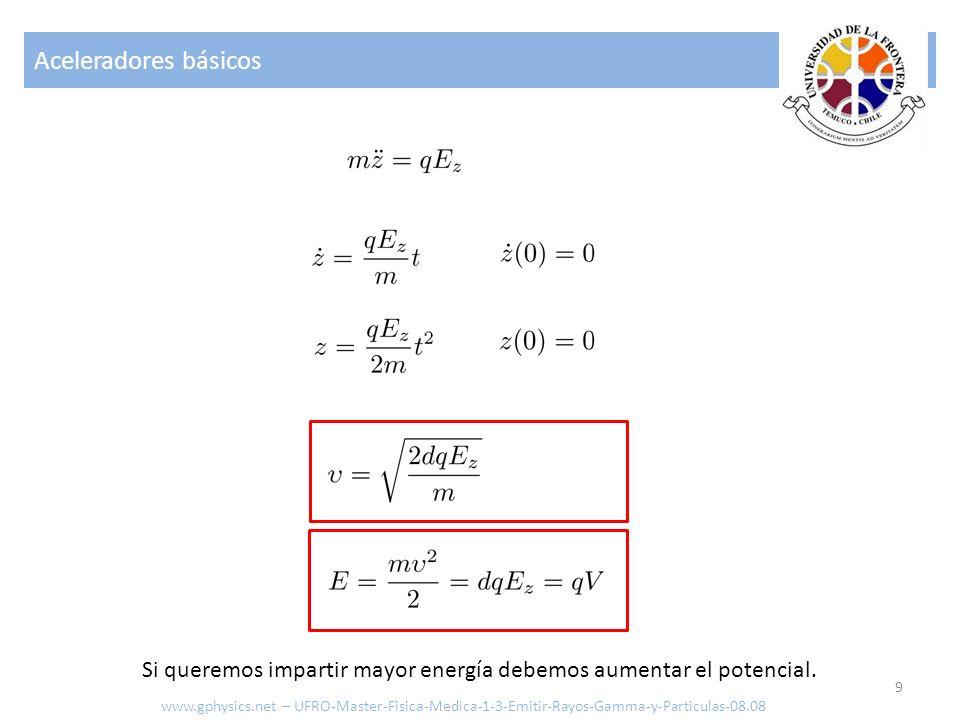 Klistrón 40 Si se integra la ecuación en z desde 0 a la distancia del canal d: como la primera integral se puede integrar de la forma: con lo cual y el camino recorrido es siendo factor de propagación del haz www.gphysics.net – UFRO-Master-Fisica-Medica-1-3-Emitir-Rayos-Gamma-y-Particulas-08.08