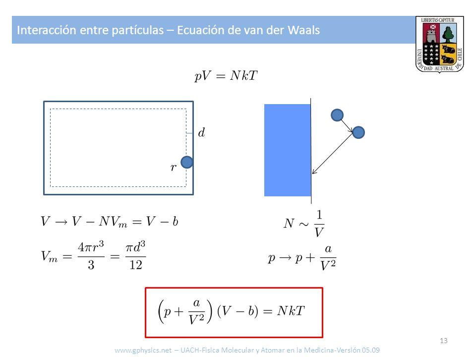Interacción entre partículas – Ecuación de van der Waals 13 www.gphysics.net – UACH-Fisica Molecular y Atomar en la Medicina-Versión 05.09