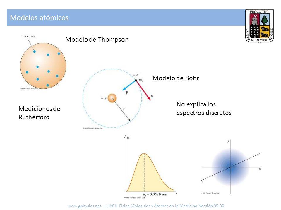 Modelos atómicos www.gphysics.net – UACH-Fisica Molecular y Atomar en la Medicina-Versión 05.09 Modelo de Bohr Modelo de Thompson Mediciones de Ruther