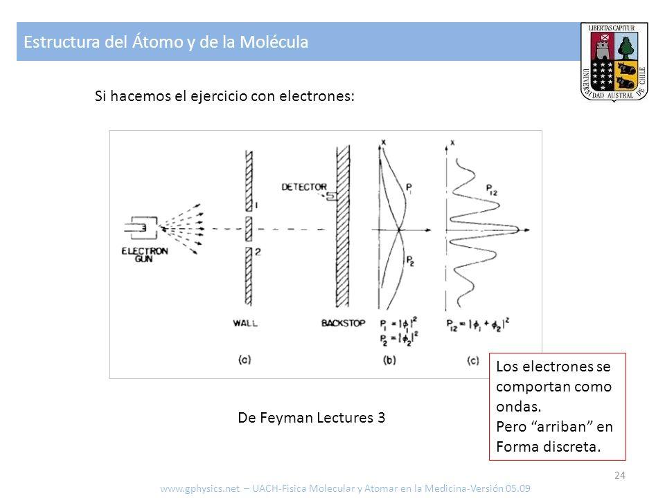 Estructura del Átomo y de la Molécula 24 www.gphysics.net – UACH-Fisica Molecular y Atomar en la Medicina-Versión 05.09 De Feyman Lectures 3 Si hacemo