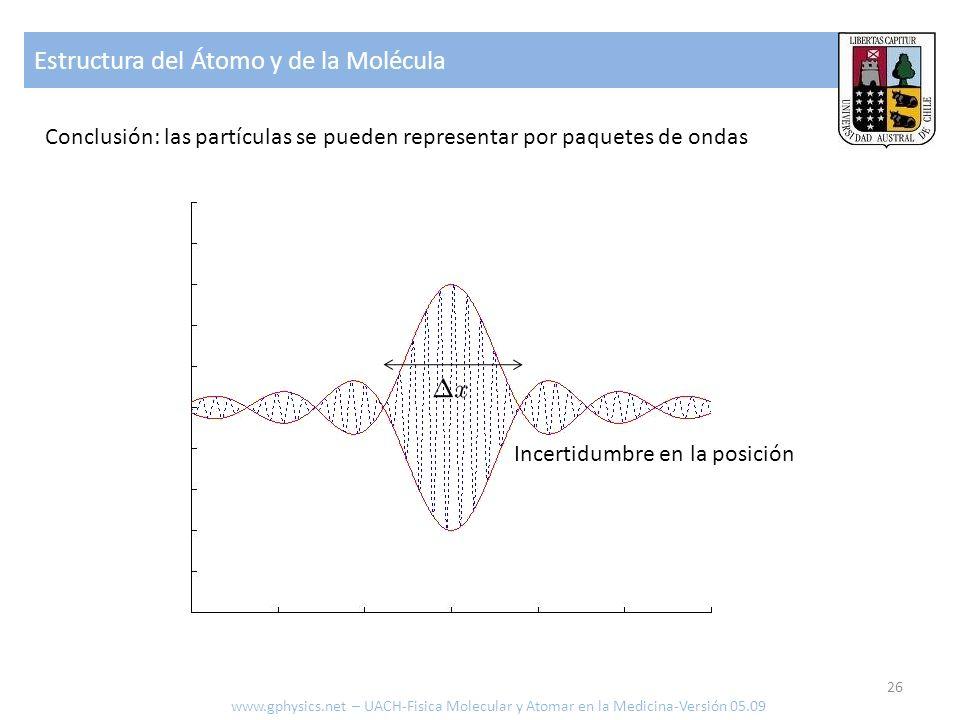 Estructura del Átomo y de la Molécula 26 www.gphysics.net – UACH-Fisica Molecular y Atomar en la Medicina-Versión 05.09 Conclusión: las partículas se