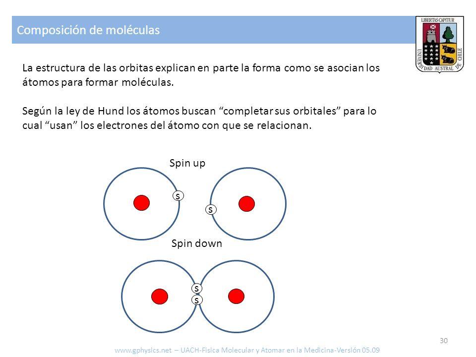 Composición de moléculas 30 www.gphysics.net – UACH-Fisica Molecular y Atomar en la Medicina-Versión 05.09 La estructura de las orbitas explican en pa