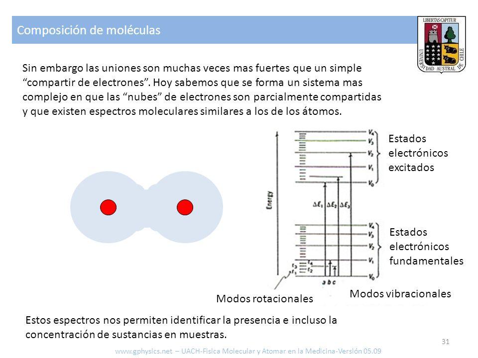 Composición de moléculas 31 www.gphysics.net – UACH-Fisica Molecular y Atomar en la Medicina-Versión 05.09 Sin embargo las uniones son muchas veces ma