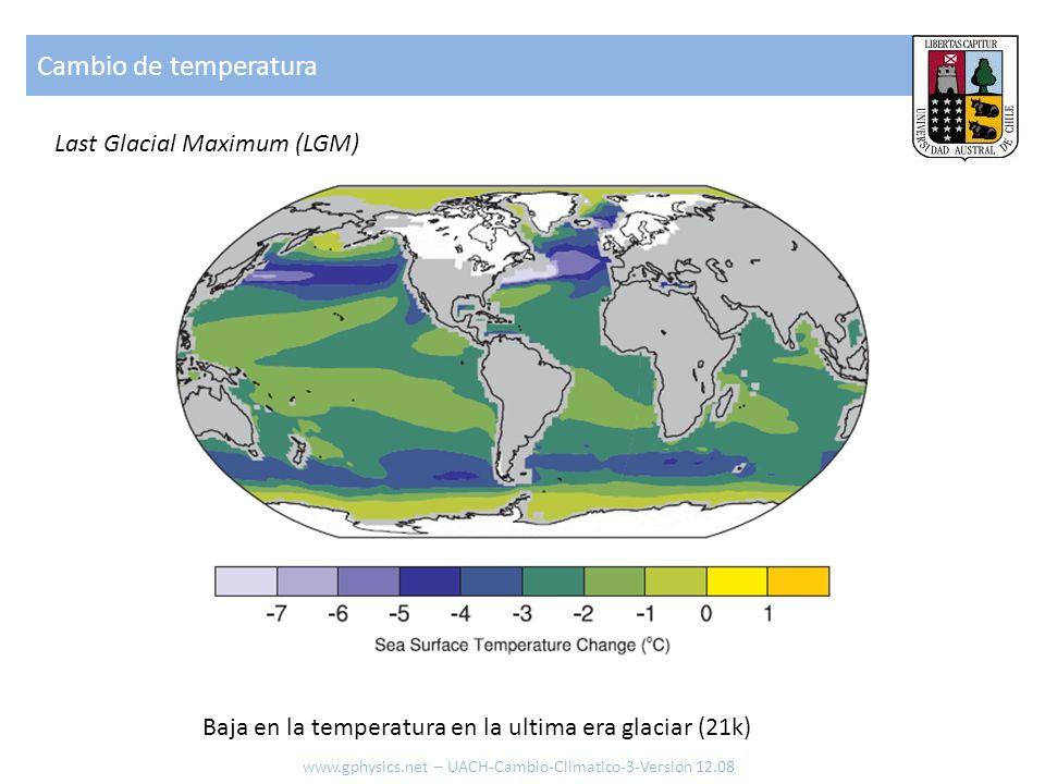 Cambio de temperatura www.gphysics.net – UACH-Cambio-Climatico-3-Version 12.08 Last Glacial Maximum (LGM) Baja en la temperatura en la ultima era glac