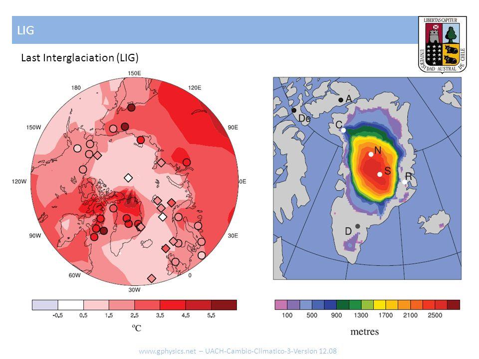 LIG www.gphysics.net – UACH-Cambio-Climatico-3-Version 12.08 Last Interglaciation (LIG)