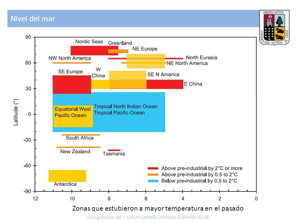 Nivel del mar www.gphysics.net – UACH-Cambio-Climatico-3-Version 12.08 Zonas que estubieron a mayor temperatura en el pasado