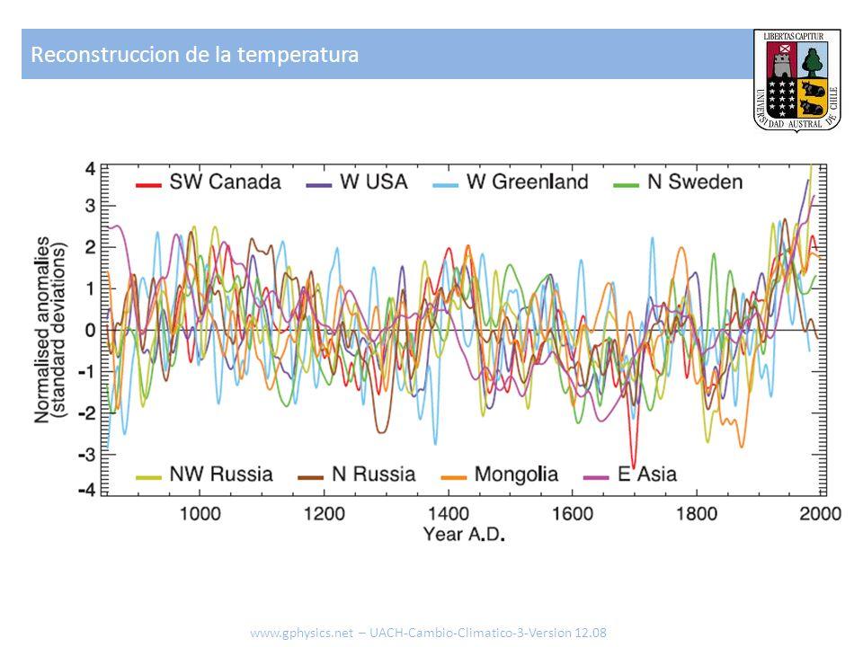 Reconstruccion de la temperatura www.gphysics.net – UACH-Cambio-Climatico-3-Version 12.08
