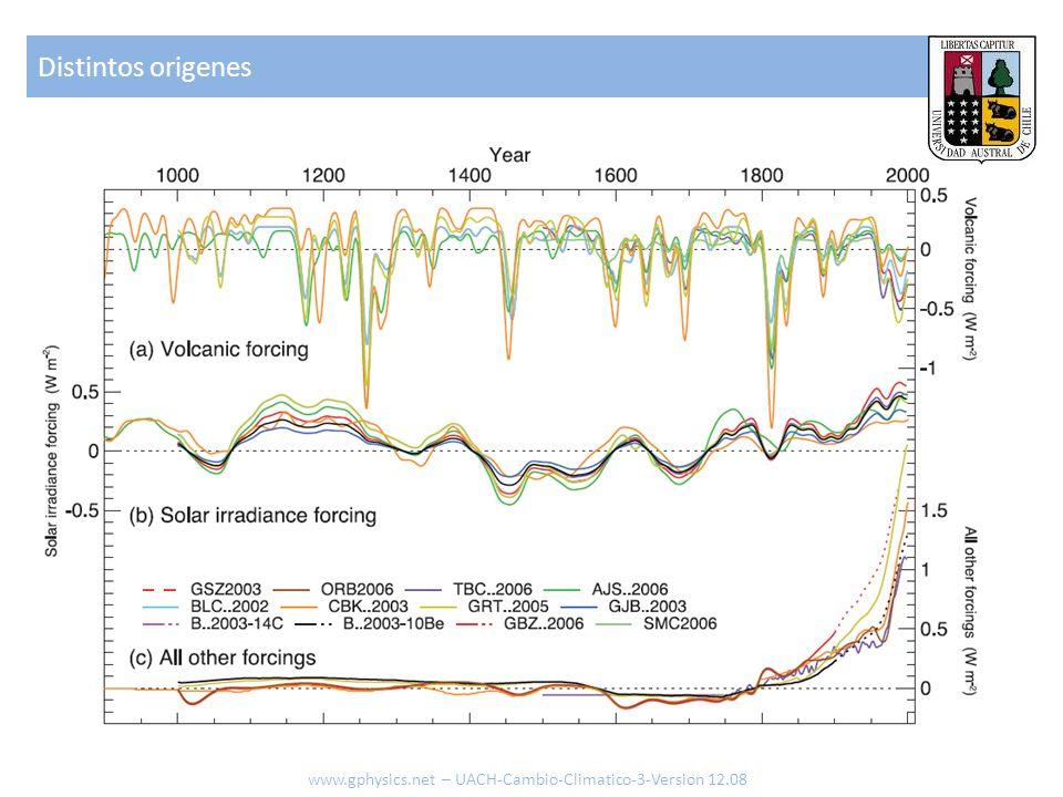 Distintos origenes www.gphysics.net – UACH-Cambio-Climatico-3-Version 12.08